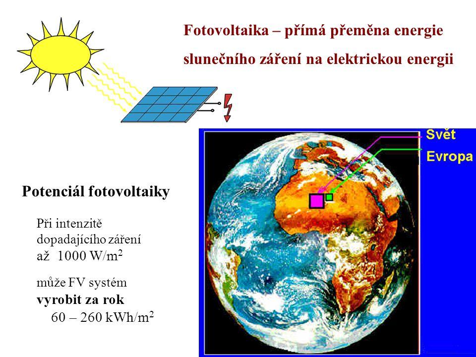 Fotovoltaika – přímá přeměna energie slunečního záření na elektrickou energii Potenciál fotovoltaiky Při intenzitě dopadajícího záření až 1000 W/m 2 může FV systém vyrobit za rok 60 – 260 kWh/m 2