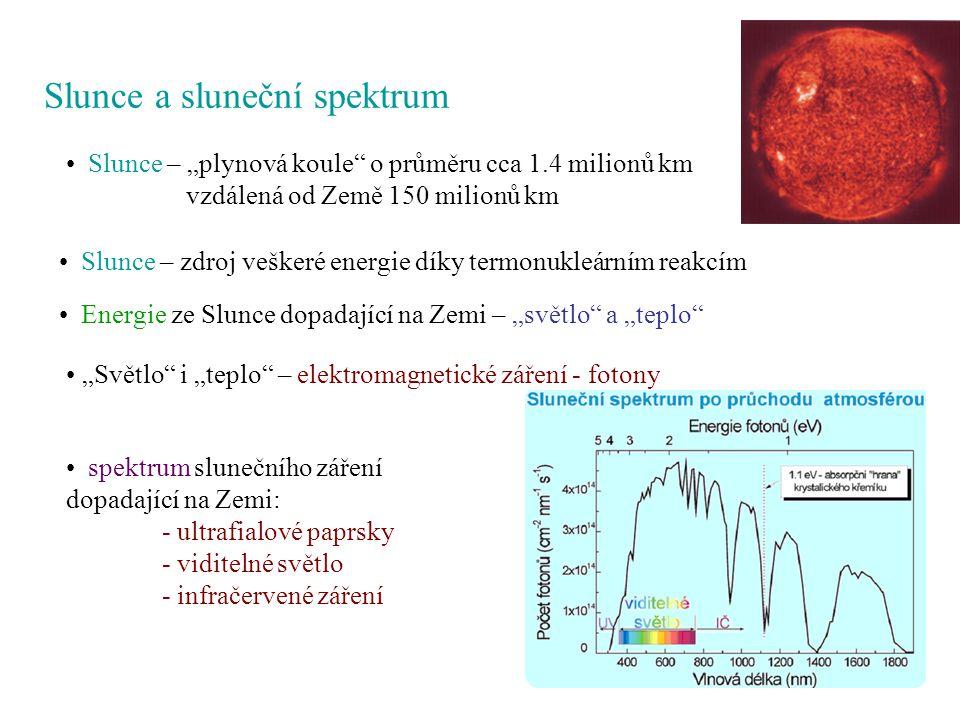 """Slunce – """"plynová koule o průměru cca 1.4 milionů km vzdálená od Země 150 milionů km Slunce – zdroj veškeré energie díky termonukleárním reakcím Energie ze Slunce dopadající na Zemi – """"světlo a """"teplo """"Světlo i """"teplo – elektromagnetické záření - fotony spektrum slunečního záření dopadající na Zemi: - ultrafialové paprsky - viditelné světlo - infračervené záření Slunce a sluneční spektrum"""