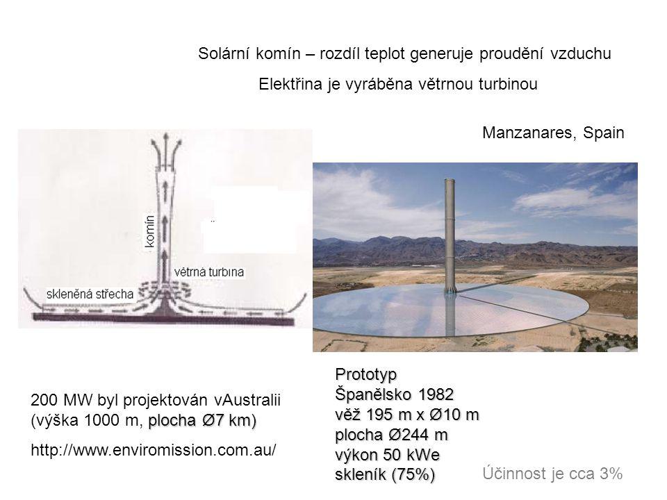 Solární komín – rozdíl teplot generuje proudění vzduchu Elektřina je vyráběna větrnou turbinou plocha Ø7 km) 200 MW byl projektován vAustralii (výška 1000 m, plocha Ø7 km) http://www.enviromission.com.au/ Účinnost je cca 3% Manzanares, Spain Prototyp Španělsko 1982 věž 195 m x Ø10 m plocha Ø244 m výkon 50 kWe skleník (75%)