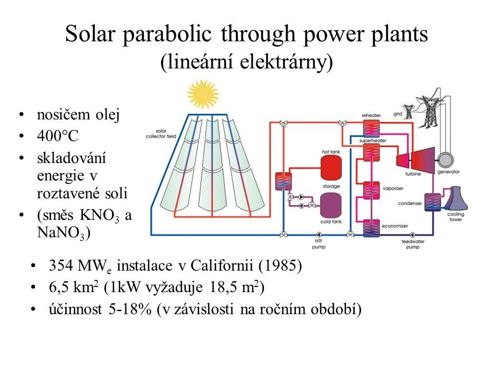 Solar parabolic through power plants (lineární elektrárny) nosičem olej 400°C skladování energie v roztavené soli (směs KNO 3 a NaNO 3 ) 354 MW e instalace v Californii (1985) 6,5 km 2 (1kW vyžaduje 18,5 m 2 ) účinnost 5-18% (v závislosti na ročním období)
