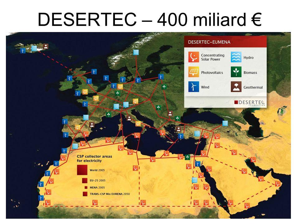 DESERTEC – 400 miliard €