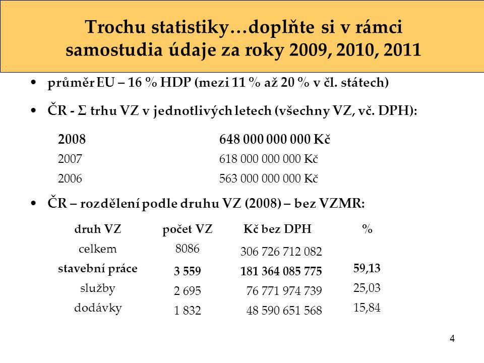 Dělení VZ dle předmětu plnění, druhy VZ (§8 – 11) A: dodávky x B : služby x C: stavební práce A: dodávky - pořízení zboží (koupě, nájem, leasing) - pořízení zboží a umístění (montáž, uvedení do provozu) B: služby - negativní vymezení (co není dodávkou ani stav.pracemi) - služba + dodávka (je-li pořizovací hodnota služeb vyšší) - služba + stavební práce (nejsou-li základním účelem a jejich provedení je nezbytné ke splnění služby)