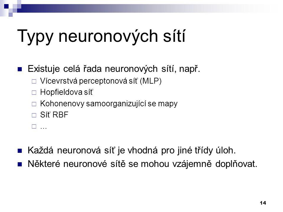 14 Typy neuronových sítí Existuje celá řada neuronových sítí, např.  Vícevrstvá perceptonová síť (MLP)  Hopfieldova síť  Kohonenovy samoorganizujíc