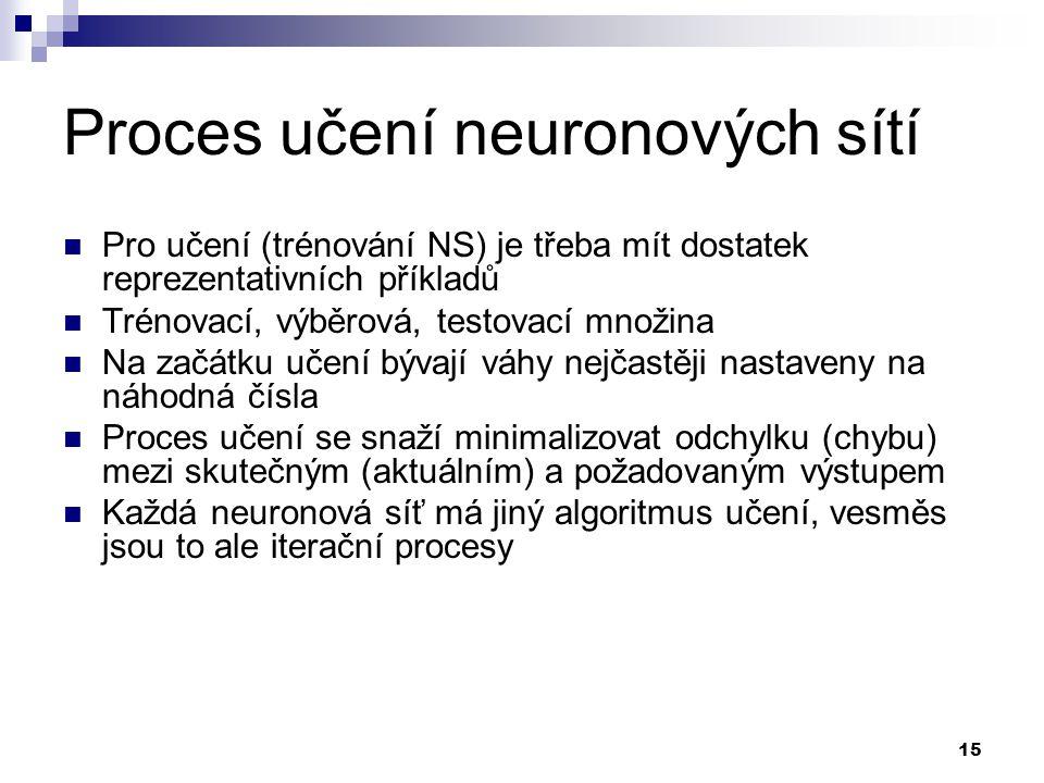15 Proces učení neuronových sítí Pro učení (trénování NS) je třeba mít dostatek reprezentativních příkladů Trénovací, výběrová, testovací množina Na začátku učení bývají váhy nejčastěji nastaveny na náhodná čísla Proces učení se snaží minimalizovat odchylku (chybu) mezi skutečným (aktuálním) a požadovaným výstupem Každá neuronová síť má jiný algoritmus učení, vesměs jsou to ale iterační procesy