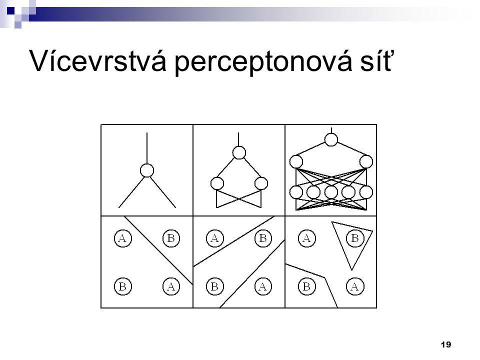 19 Vícevrstvá perceptonová síť