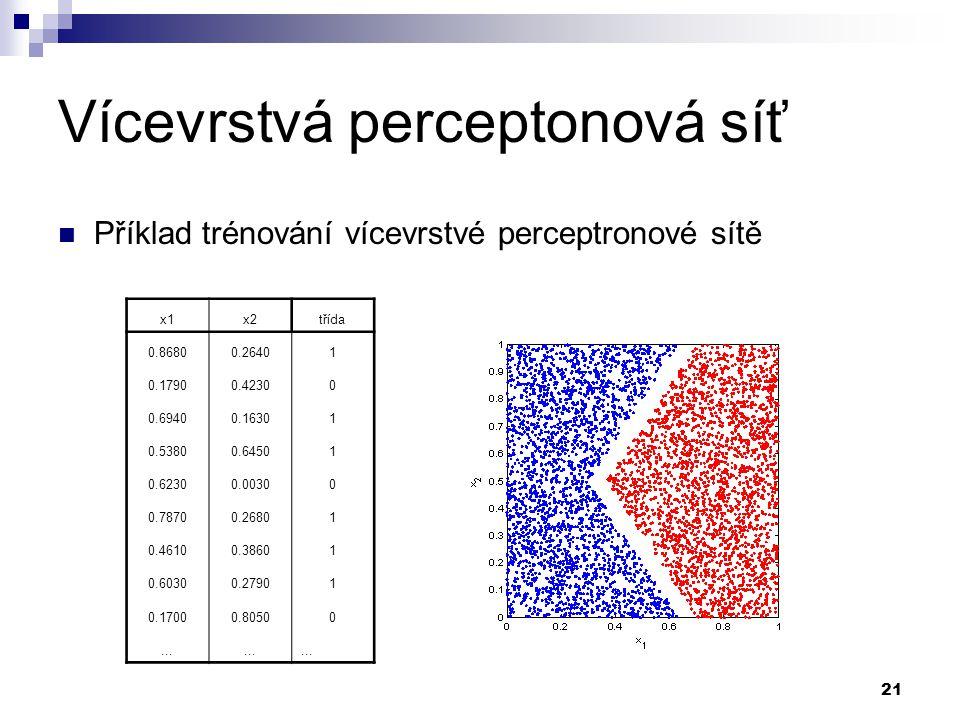 21 Vícevrstvá perceptonová síť Příklad trénování vícevrstvé perceptronové sítě x1x2třída 0.86800.26401 0.17900.42300 0.69400.16301 0.53800.64501 0.62300.00300 0.78700.26801 0.46100.38601 0.60300.27901 0.17000.80500...