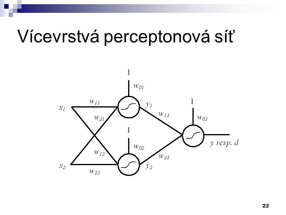 22 Vícevrstvá perceptonová síť