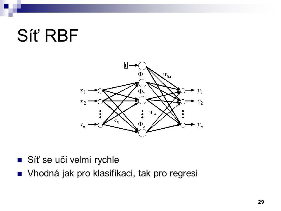 29 Síť RBF Síť se učí velmi rychle Vhodná jak pro klasifikaci, tak pro regresi