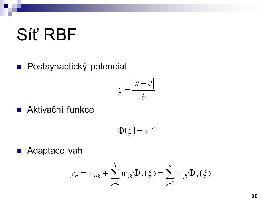 30 Síť RBF Postsynaptický potenciál Aktivační funkce Adaptace vah