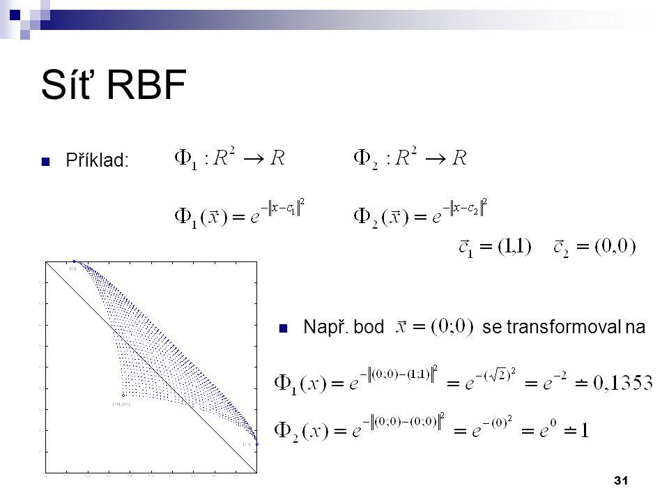 31 Síť RBF Příklad: Např. bod se transformoval na