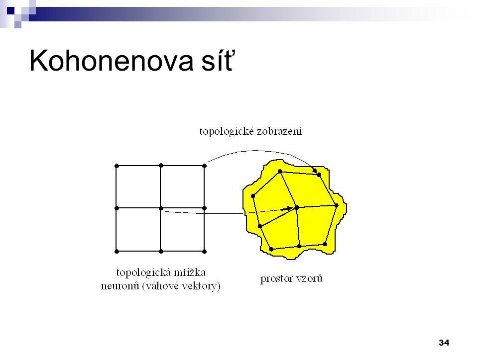 34 Kohonenova síť