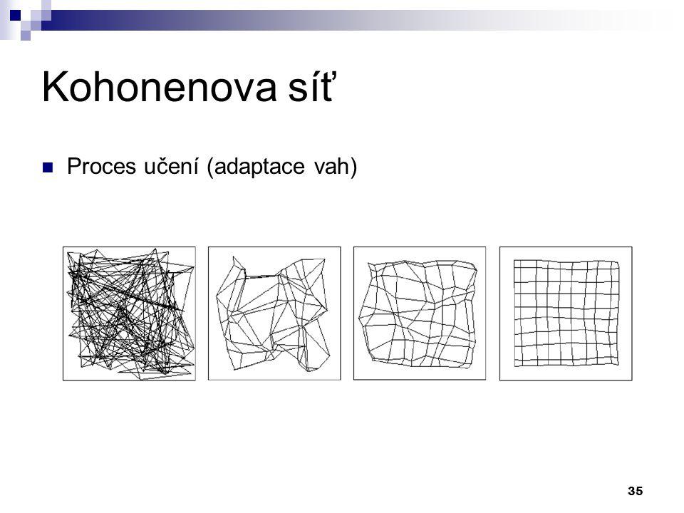35 Kohonenova síť Proces učení (adaptace vah)