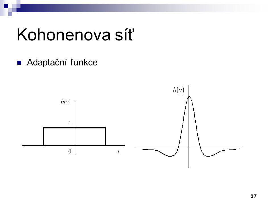 37 Kohonenova síť Adaptační funkce
