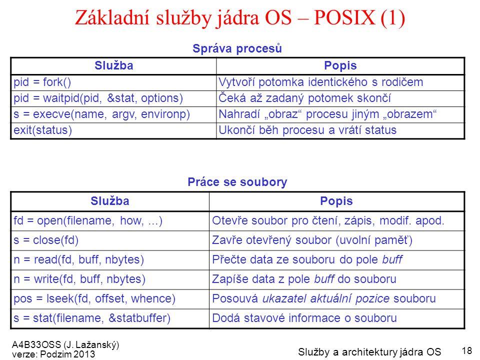 A4B33OSS (J. Lažanský) verze: Podzim 2013 Služby a architektury jádra OS 18 Základní služby jádra OS – POSIX (1) Správa procesů SlužbaPopis pid = fork