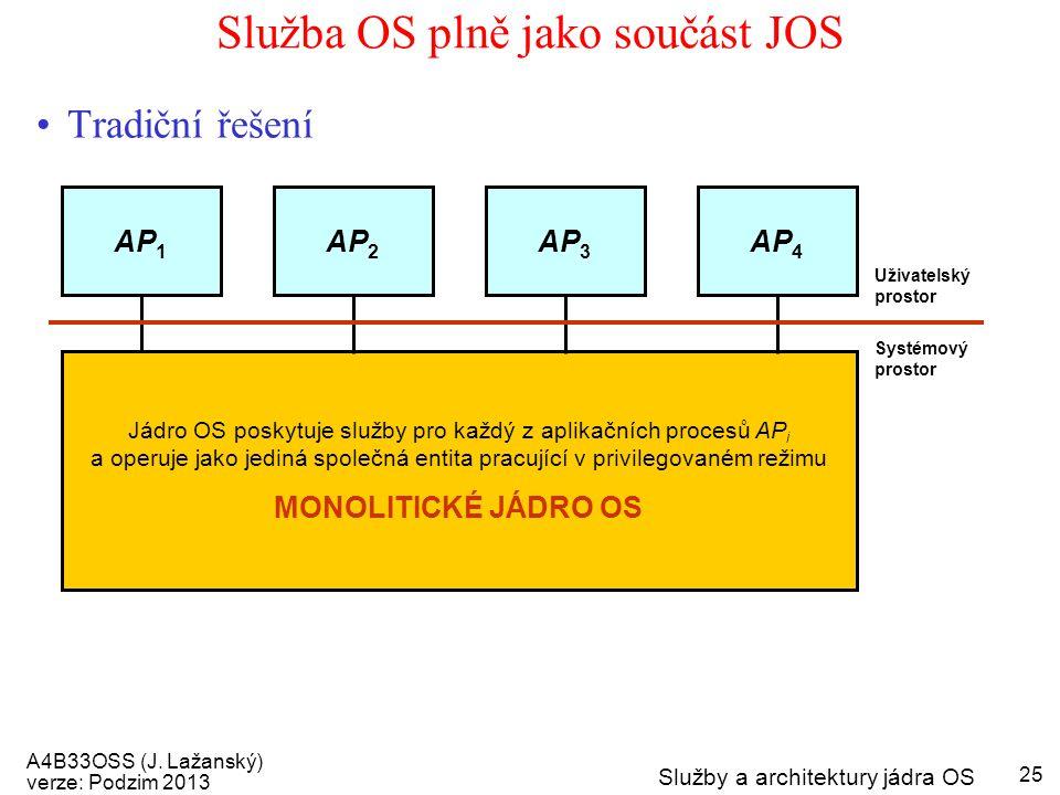 A4B33OSS (J. Lažanský) verze: Podzim 2013 Služby a architektury jádra OS 25 Služba OS plně jako součást JOS Tradiční řešení Jádro OS poskytuje služby