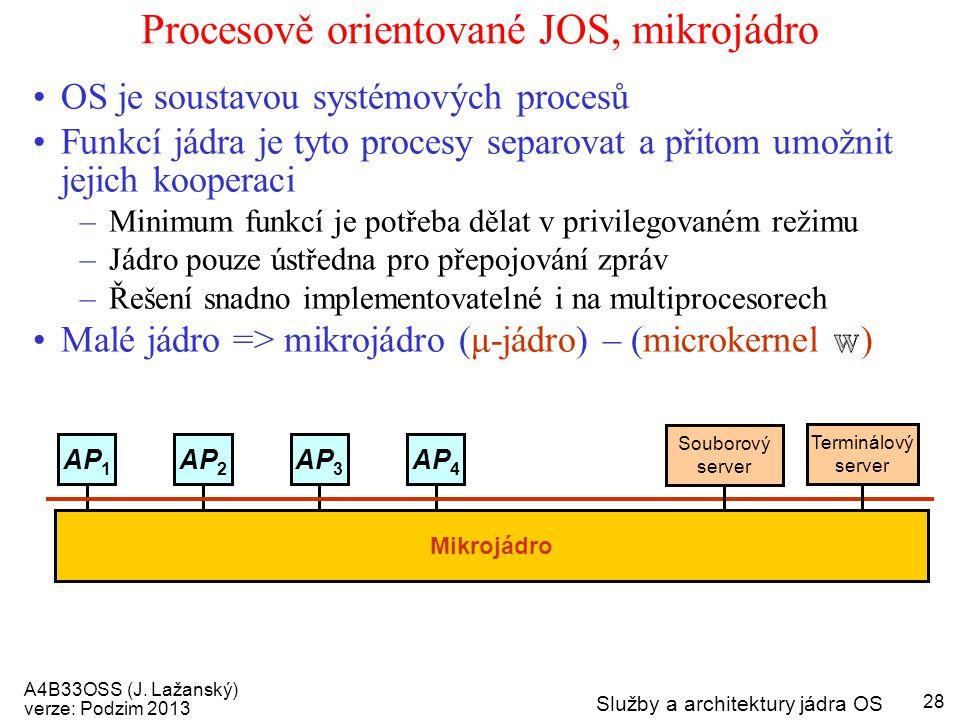 A4B33OSS (J. Lažanský) verze: Podzim 2013 Služby a architektury jádra OS 28 Procesově orientované JOS, mikrojádro OS je soustavou systémových procesů
