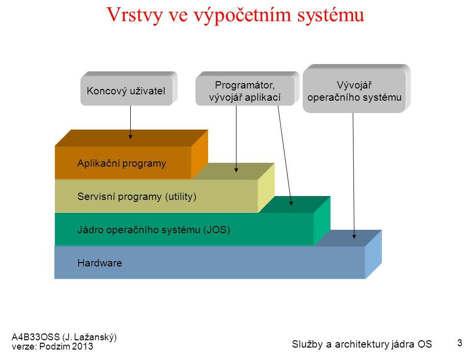 A4B33OSS (J. Lažanský) verze: Podzim 2013 Služby a architektury jádra OS 3 Vrstvy ve výpočetním systému Hardware Jádro operačního systému (JOS) Servis
