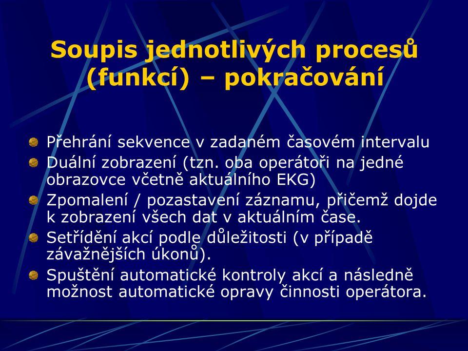 Soupis jednotlivých procesů (funkcí) – pokračování Přehrání sekvence v zadaném časovém intervalu Duální zobrazení (tzn.