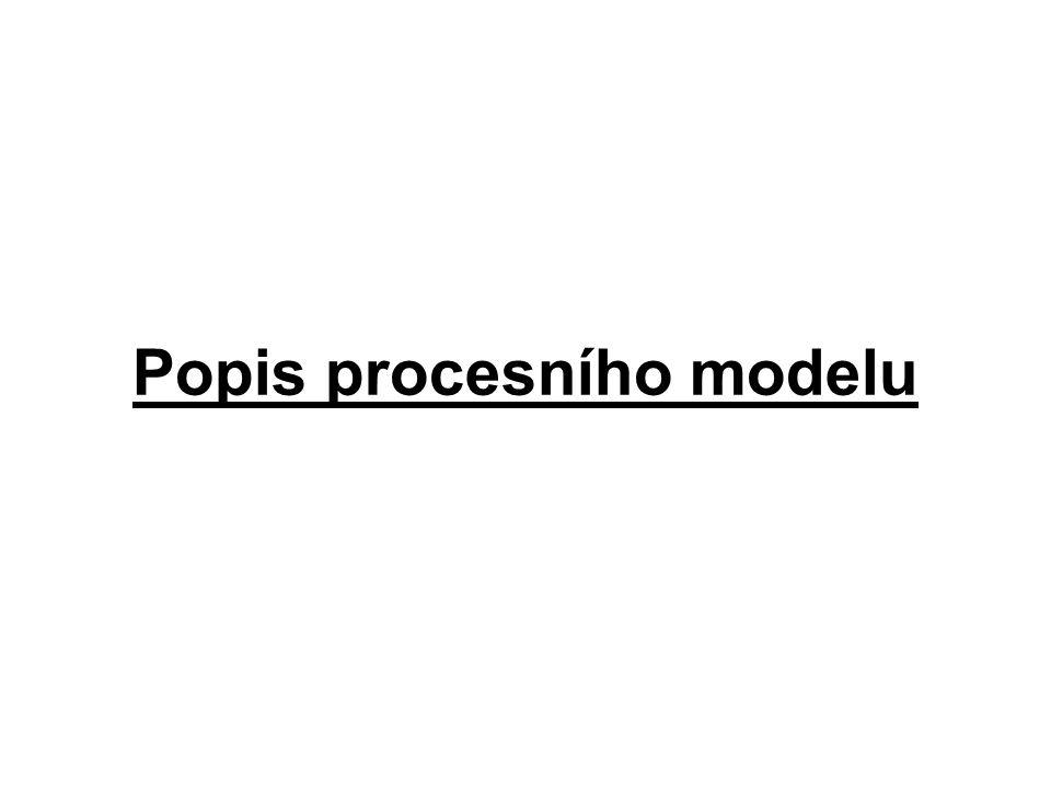 Popis procesního modelu
