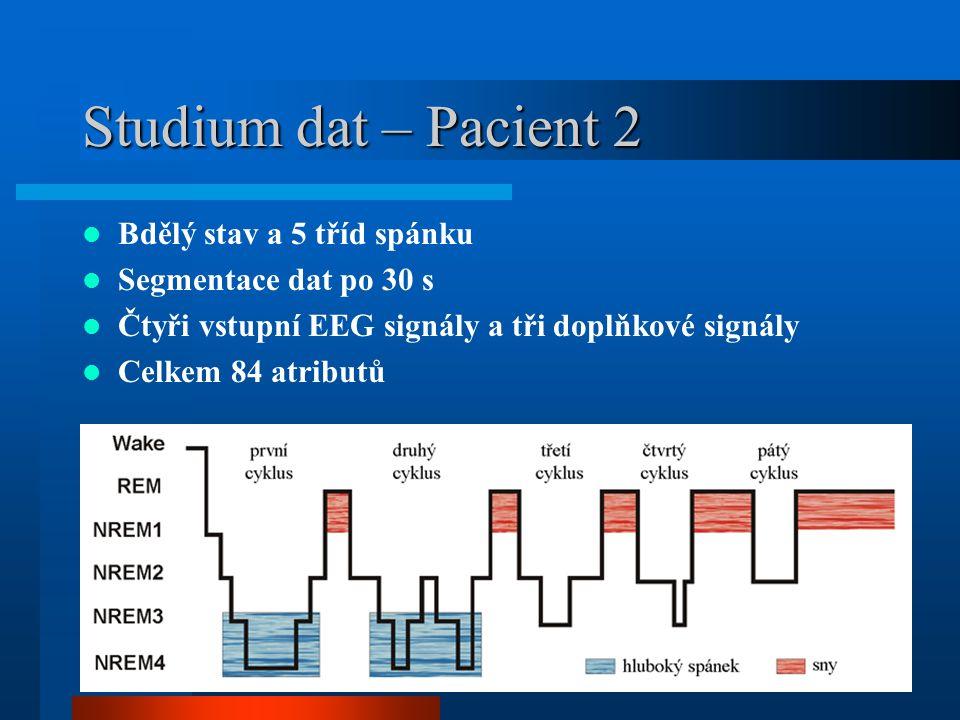 Studium dat – Pacient 2 Bdělý stav a 5 tříd spánku Segmentace dat po 30 s Čtyři vstupní EEG signály a tři doplňkové signály Celkem 84 atributů