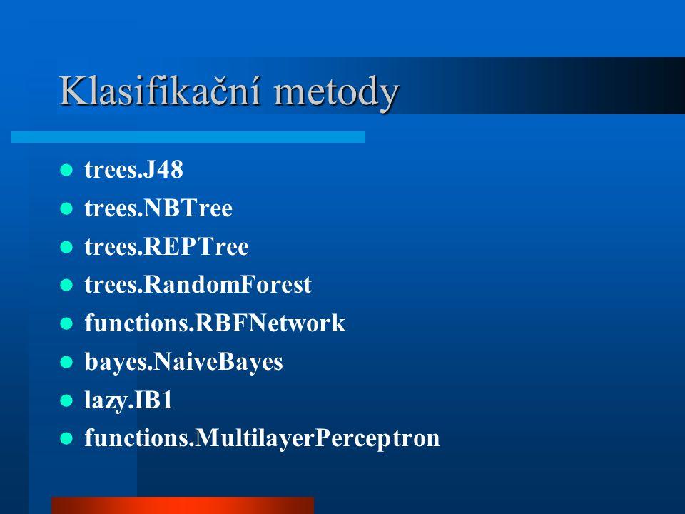 Klasifikační metody trees.J48 trees.NBTree trees.REPTree trees.RandomForest functions.RBFNetwork bayes.NaiveBayes lazy.IB1 functions.MultilayerPerceptron