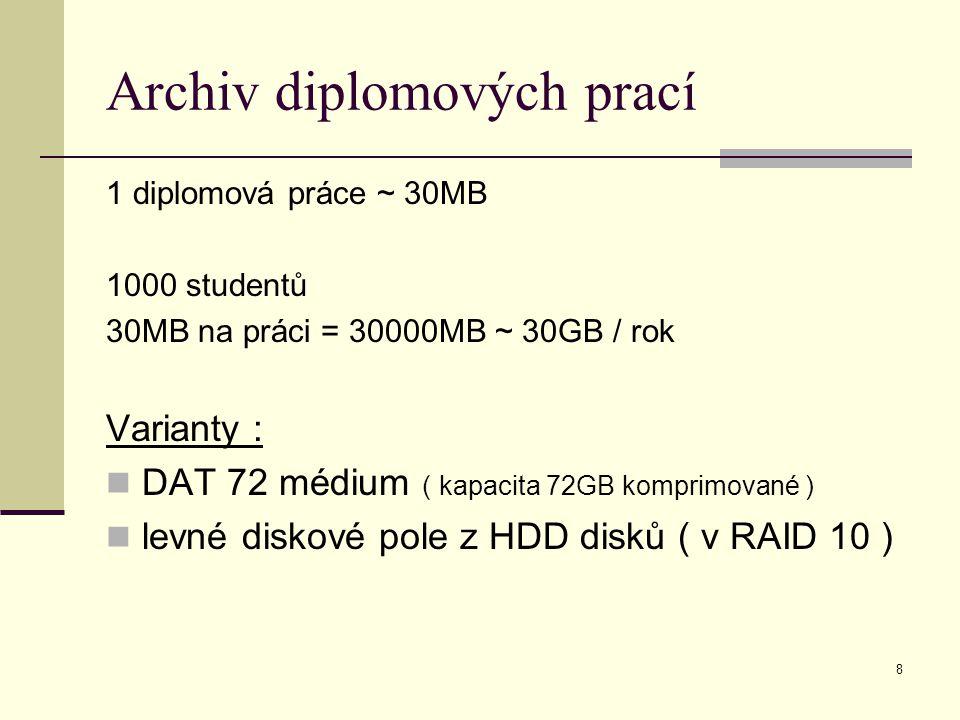 8 Archiv diplomových prací 1 diplomová práce ~ 30MB 1000 studentů 30MB na práci = 30000MB ~ 30GB / rok Varianty : DAT 72 médium ( kapacita 72GB komprimované ) levné diskové pole z HDD disků ( v RAID 10 )