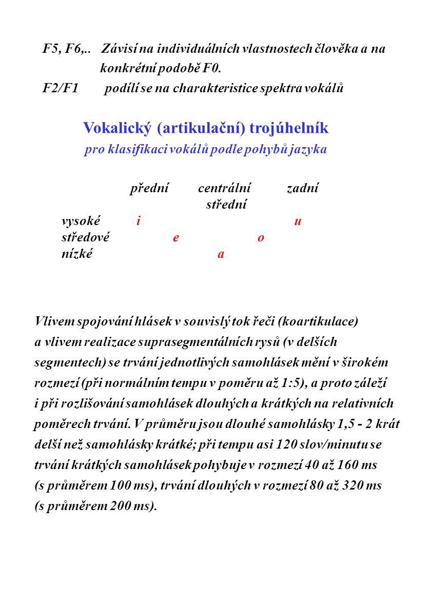 Vlivem spojování hlásek v souvislý tok řeči (koartikulace) a vlivem realizace suprasegmentálních rysů (v delších segmentech) se trvání jednotlivých sa