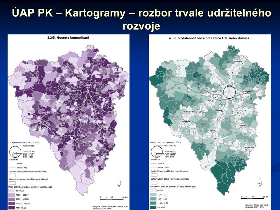 ÚAP PK – Kartogramy – rozbor trvale udržitelného rozvoje