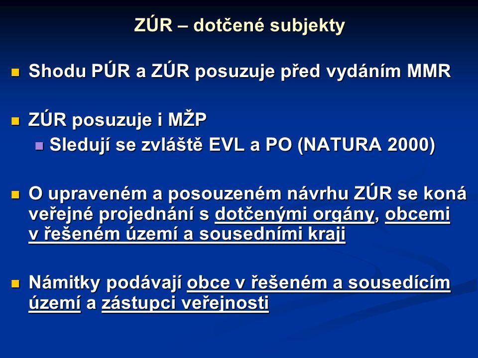 ZÚR – dotčené subjekty Shodu PÚR a ZÚR posuzuje před vydáním MMR Shodu PÚR a ZÚR posuzuje před vydáním MMR ZÚR posuzuje i MŽP ZÚR posuzuje i MŽP Sledují se zvláště EVL a PO (NATURA 2000) Sledují se zvláště EVL a PO (NATURA 2000) O upraveném a posouzeném návrhu ZÚR se koná veřejné projednání s dotčenými orgány, obcemi v řešeném území a sousedními kraji O upraveném a posouzeném návrhu ZÚR se koná veřejné projednání s dotčenými orgány, obcemi v řešeném území a sousedními kraji Námitky podávají obce v řešeném a sousedícím území a zástupci veřejnosti Námitky podávají obce v řešeném a sousedícím území a zástupci veřejnosti