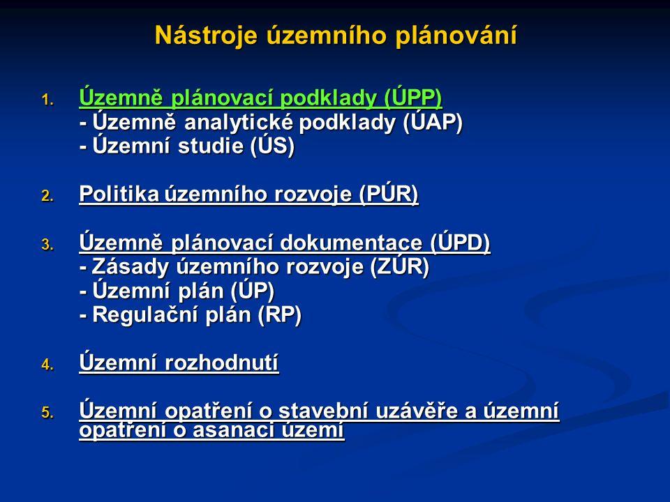 Nástroje územního plánování 1.