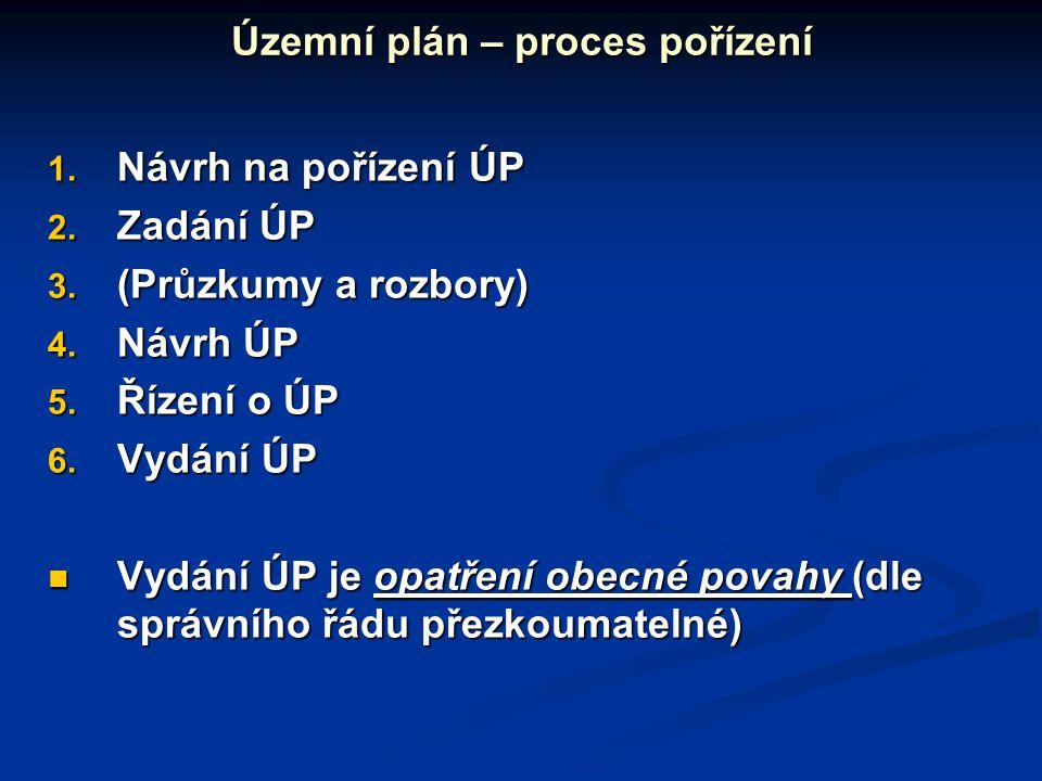 1.Návrh na pořízení ÚP 2. Zadání ÚP 3. (Průzkumy a rozbory) 4.