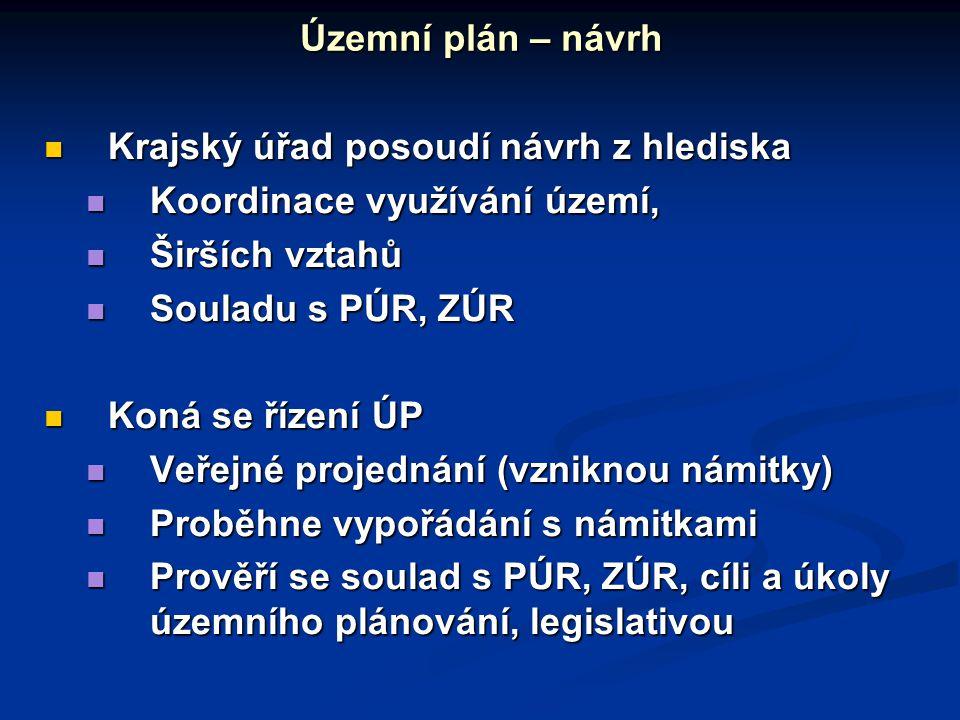 Krajský úřad posoudí návrh z hlediska Krajský úřad posoudí návrh z hlediska Koordinace využívání území, Koordinace využívání území, Širších vztahů Širších vztahů Souladu s PÚR, ZÚR Souladu s PÚR, ZÚR Koná se řízení ÚP Koná se řízení ÚP Veřejné projednání (vzniknou námitky) Veřejné projednání (vzniknou námitky) Proběhne vypořádání s námitkami Proběhne vypořádání s námitkami Prověří se soulad s PÚR, ZÚR, cíli a úkoly územního plánování, legislativou Prověří se soulad s PÚR, ZÚR, cíli a úkoly územního plánování, legislativou Územní plán – návrh
