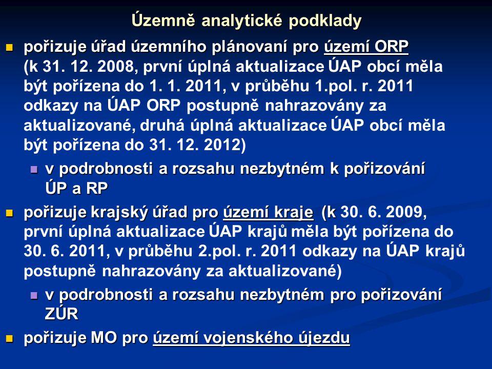 Územně analytické podklady pořizuje úřad územního plánovaní pro území ORP pořizuje úřad územního plánovaní pro území ORP (k 31.