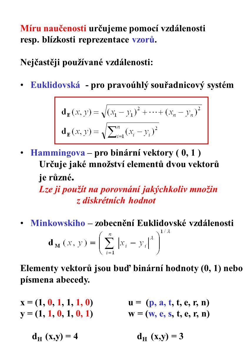 Míru naučenosti určujeme pomocí vzdálenosti resp. blízkosti reprezentace vzorů. Nejčastěji používané vzdálenosti: Euklidovská - pro pravoúhlý souřadni