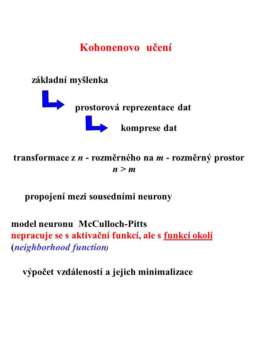 Kohonenovo učení základní myšlenka prostorová reprezentace dat komprese dat transformace z n - rozměrného na m - rozměrný prostor n > m propojení mezi