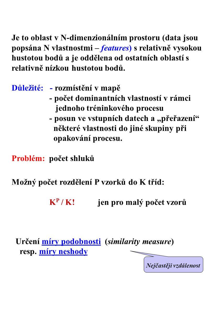 Možný počet rozdělení P vzorků do K tříd: K P / K! jen pro malý počet vzorů Určení míry podobnosti (similarity measure) resp. míry neshody Nejčastěji