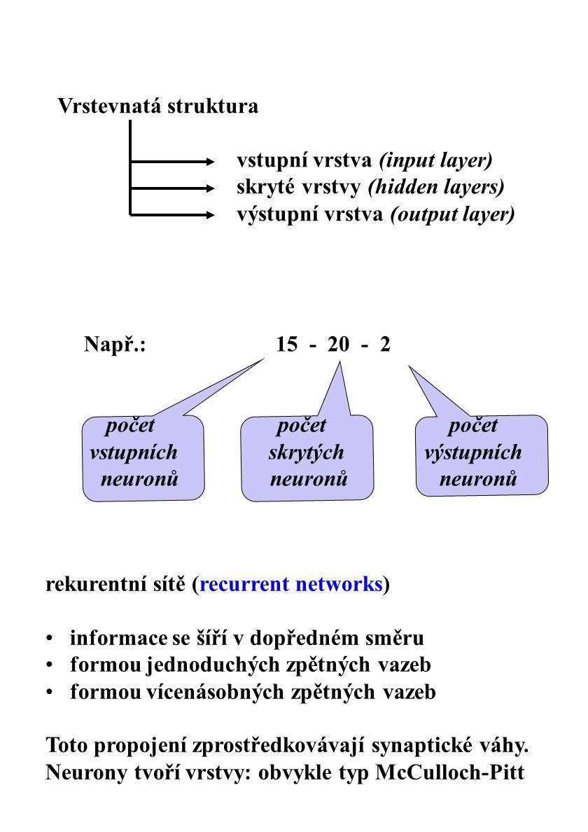 Vrstevnatá struktura vstupní vrstva (input layer) skryté vrstvy (hidden layers) výstupní vrstva (output layer) Např.: 15 - 20 - 2 počet počet počet vs