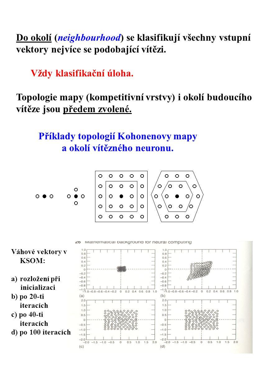 Do okolí (neighbourhood) se klasifikují všechny vstupní vektory nejvíce se podobající vítězi. Vždy klasifikační úloha. Topologie mapy (kompetitivní vr