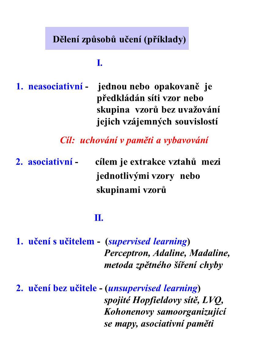 Dělení způsobů učení (příklady) I. 1. neasociativní - jednou nebo opakovaně je předkládán síti vzor nebo skupina vzorů bez uvažování jejich vzájemných