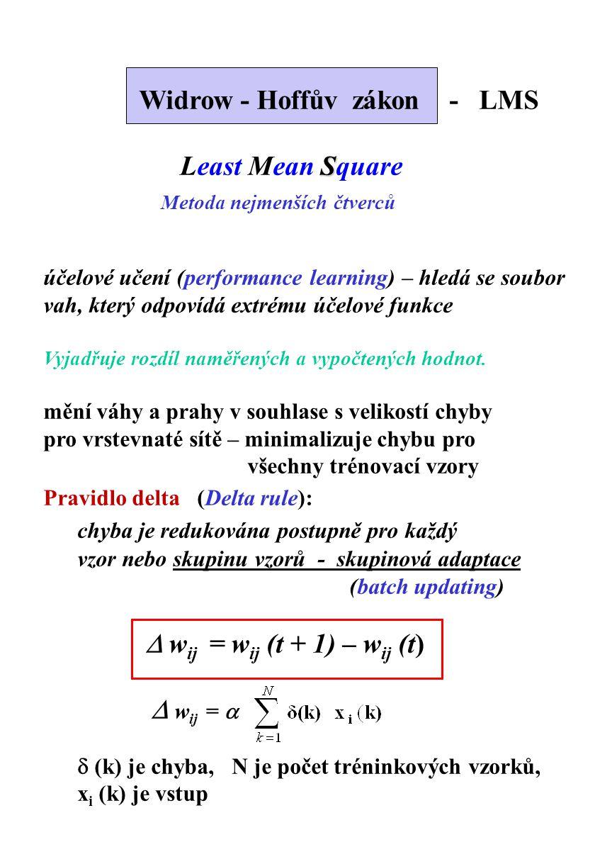 Metoda nejmenších čtverců Widrow - Hoffův zákon - LMS S Least Mean Square účelové učení (performance learning) – hledá se soubor vah, který odpovídá e