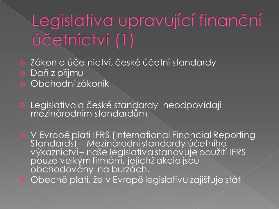  Zákon o účetnictví, české účetní standardy  Daň z příjmu  Obchodní zákoník  Legislativa a české standardy neodpovídají mezinárodním standardům  V Evropě platí IFRS (International Financial Reporting Standards) – Mezinárodní standardy účetního výkaznictví – naše legislativa stanovuje použití IFRS pouze velkým firmám, jejichž akcie jsou obchodovány na burzách.