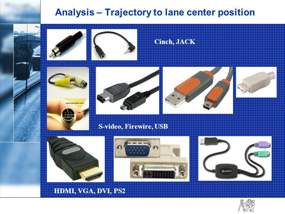 Analysis – Trajectory to lane center position Cinch, JACK S-video, Firewire, USB HDMI, VGA, DVI, PS2