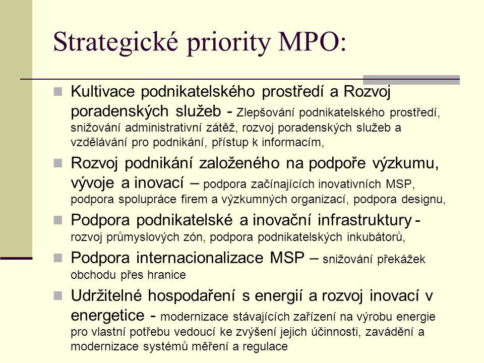 Strategické priority MPO: Kultivace podnikatelského prostředí a Rozvoj poradenských služeb - Zlepšování podnikatelského prostředí, snižování administr