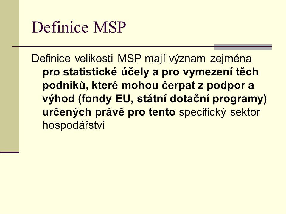 Definice MSP Definice velikosti MSP mají význam zejména pro statistické účely a pro vymezení těch podniků, které mohou čerpat z podpor a výhod (fondy