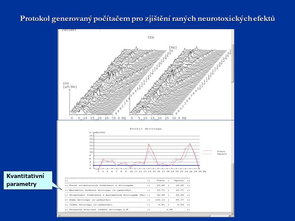Protokol generovaný počítačem pro zjištění raných neurotoxických efektů Kvantitativní parametry