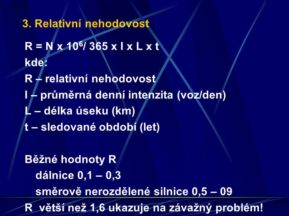 3. Relativní nehodovost R = N x 10 6 / 365 x I x L x t kde: R – relativní nehodovost I – průměrná denní intenzita (voz/den) L – délka úseku (km) t – s