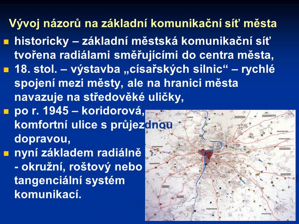 Vývoj názorů na základní komunikační síť města historicky – základní městská komunikační síť tvořena radiálami směřujícími do centra města, 18. stol.