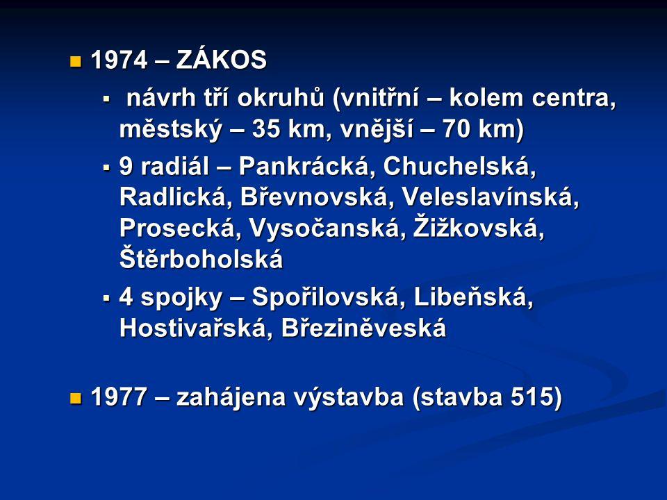 1974 – ZÁKOS 1974 – ZÁKOS  návrh tří okruhů (vnitřní – kolem centra, městský – 35 km, vnější – 70 km)  9 radiál – Pankrácká, Chuchelská, Radlická, B