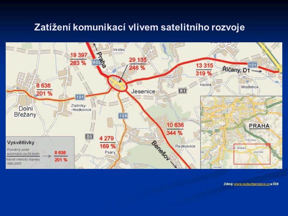Zatížení komunikací vlivem satelitního rozvoje Zdroj: www.suburbanizace.cz a ÚDIwww.suburbanizace.cz