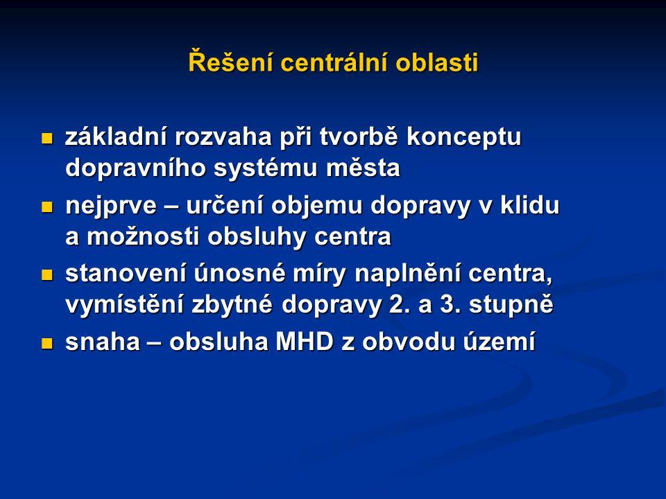 Řešení centrální oblasti základní rozvaha při tvorbě konceptu dopravního systému města základní rozvaha při tvorbě konceptu dopravního systému města n